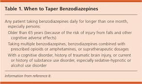 Tapering Patients Off Of Benzodiazepines Curbside