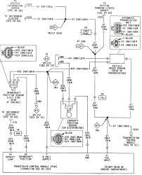 saturn horn switch wiring diagram saturn discover your wiring 04 grand cherokee fuses