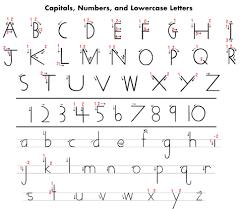 Handwriting Progression Chart Mckenna Mrs Handwriting Without Tears