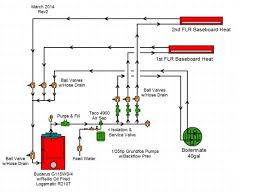 30 recent electric hot water heater thermostat wiring diagram hot water system thermostat wiring diagram electric hot water heater thermostat wiring diagram lovely buderus boiler wiring diagram free wiring diagrams of