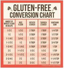 Gluten Free Flour Conversion Chart The Recipe Resource Gluten Free Conversion Chart