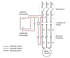 dol motor control wiring diagram the wiring dol motor starter wiring diagram and hernes