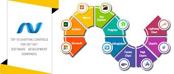 Top 10 Charting Controls For Dot Net Software Development