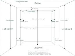 standard sliding door sizes