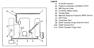 i need help 2002 vacuum diagram blazer forum chevy blazer forums and here is a very crude vacuum diagram which does not show the brake booster for whatever reason