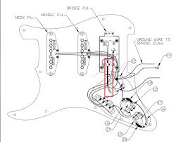 Wiring diagram for a stratocaster guitar free download wiring rh xwiaw us