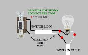 switch loop wiring code switch image wiring diagram light switch does not turn light off doityourself com community on switch loop wiring code