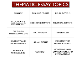 essay geography unit study guide for thetest introduction to world  global history thematic essay belief systems dbq essay for you political revolutions thematic essay global history
