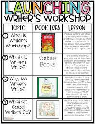 Writer S Workshop Anchor Charts Launching Writers Workshop In The Primary Classroom