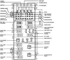 1999 ford ranger fuse box diagram diagram pinterest ford 1999 ford ranger fuse box location at 1999 Ford Ranger Xlt Fuse Box Diagram
