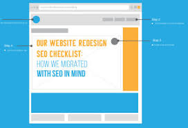 Using the Canonical Tag and Redirects to Solve URL Canonicalization ...
