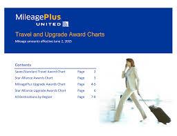 Travel And Upgrade Award Charts