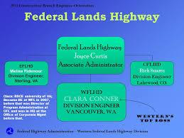 Central Federal Lands Organization Chart Western Federal Lands Construction Branch Employee
