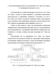 Отчет по производственной практике по бухгалтерскому учету анализу  Отчёт по практике Отчет по производственной практике по бухгалтерскому учету анализу и аудиту в