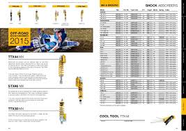 Ohlins Spring Weight Chart Ohlins Recommendation List 2015