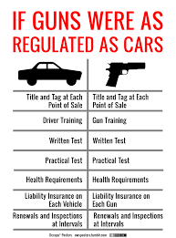 american gun deaths to exceed traffic fatalities by guns  american gun deaths to exceed traffic fatalities by 2015