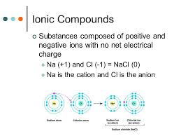 Ionic Compounds Substances Composed Of Positive And Negative