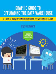 offload your data warehouse to hadoop