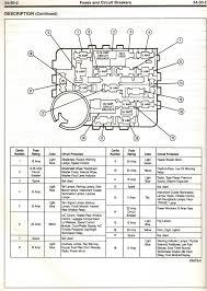 95 ford windstar fuse box diagram wiring diagram libraries 1996 ford aerostar fuse box wiring diagrams one1995 ford aerostar fuse box data wiring diagram schema