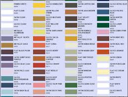 rustoleum paint color chartHome Depot Interior Paint Colors Paint Colors For Open Floor Plan