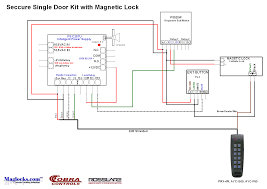electrical installation wiring diagrams and symbols images control wiring diagram door get image about diagram