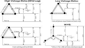 buck boost transformer wiring diagram images transformer wiring diagram get image about wiring diagram
