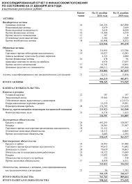 Анализ бухгалтерского баланса fin plan org Баланс ГМК Норникель