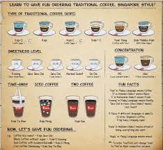 Thus, some wholesale coffee roasters may have been omitted. How To Order Coffee In Singapore How To Wiki 89