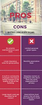 condo living in new orleans • pros and cons pros and cons of condo living in new orleans