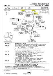 Air Navigation Name Nonsense Aerosavvy