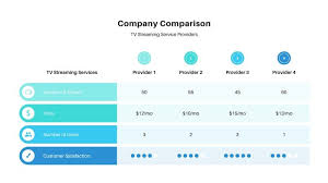 Blue And White Comparison Chart Presentation Templates By
