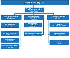 Kpmg Organizational Structure Chart Kpmg Organizational Chart Related Keywords Suggestions