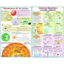 Chemistry Wall Charts Chemistry Charts