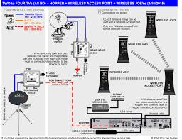 dish tv for rvs rvseniormoments Dish Network Hopper Wiring Diagram one hopper (hd) single rg6 coax from sat dish dish network wiring diagrams for hopper