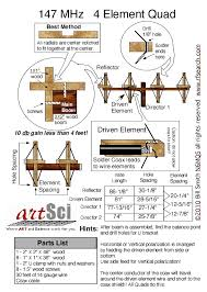 Pl Tone Chart Amateur Radio Reference Pages
