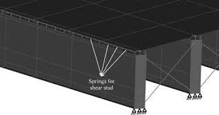 Spring Elements Used To Simulate The Shear Studs Download