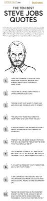 The Ten Best Steve Jobs Quotes