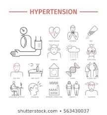 Hypertension Headache Location Chart Hypertension Images Stock Photos Vectors Shutterstock