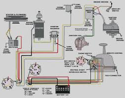 johnson wiring diagram 71 wiring library johnson 150 wiring diagram trusted wiring diagrams u2022 rh radkan co 2000 johnson 150 wiring diagram