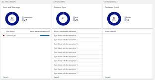 Data Sync Monitoring Azure Sql Data Sync Using Oms Log Analytics Blog
