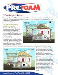 spray foam insulation greenbuildingadvisor