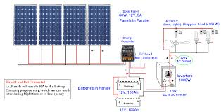 solar panel to battery wiring diagram solar wiring diagrams inverter wiring diagram for home filetype pdf at Battery And Inverter Wiring Diagram