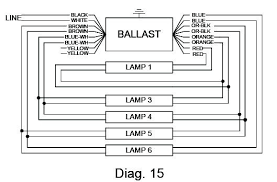 ballast wiring diagrams wiring diagram f96t12 fluorescent light wiring diagram diagrams emergency battery ballast