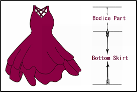 Frock Size Chart Of 1 12 Years Old Girls Standard