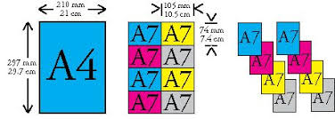 A7 Size A4 A5 A6 A7 And Dl Paper Sizes Explained Sizes Pinterest