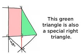 we bet you can t solve this really hard geometry problem that hint not do it for you fine here s the last hint you are going to get