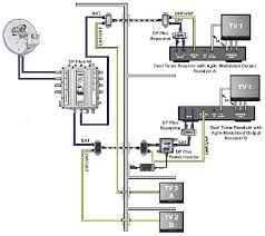 need help hooking up 2 tvs to dish network receiver 322 diagram just ignore the second receiver if you don t need it