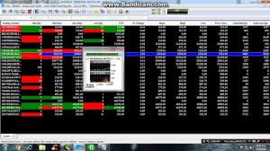Intraday Charting Software How To Open Intraday Charts In Aliceblue Nest Online Trading
