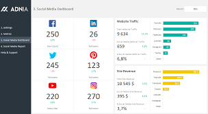 social media dashboard social media dashboard template adnia solutions