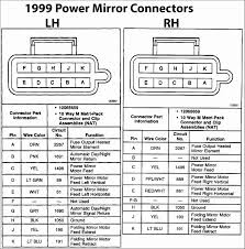 2000 chevy blazer stereo wiring diagram awesome scintillating 2003 2000 chevy blazer stereo wiring diagram unique trailer wiring diagrams pinouts chevy truck forum of 2000